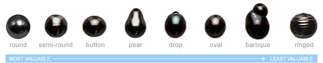 Bentuk mutiara hitam (shape)