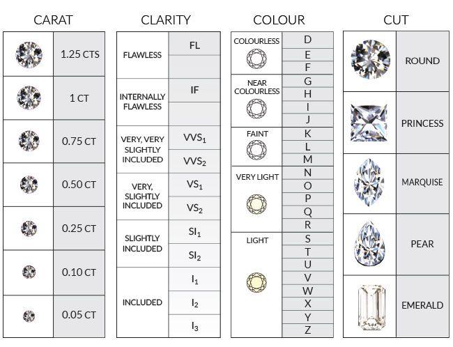 harga berlian
