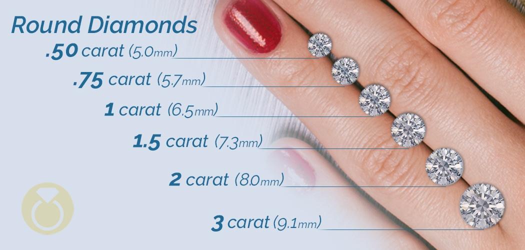 harga diamond